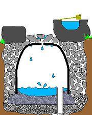 水琴窟の原理図